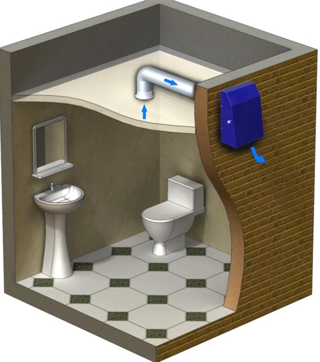 Вытяжка в ванной комнате в частном доме своими руками